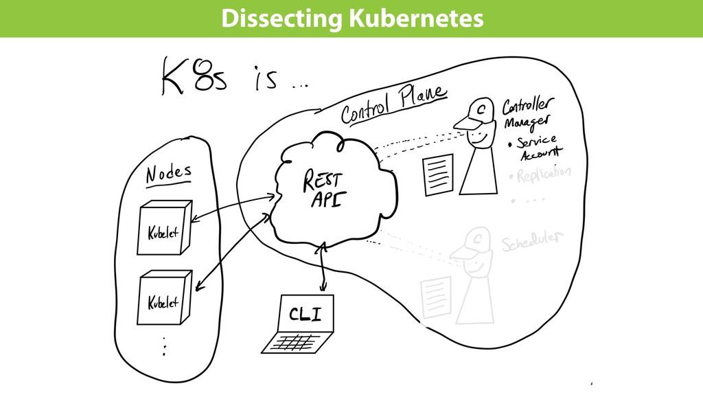 Dissecting Kubernetes