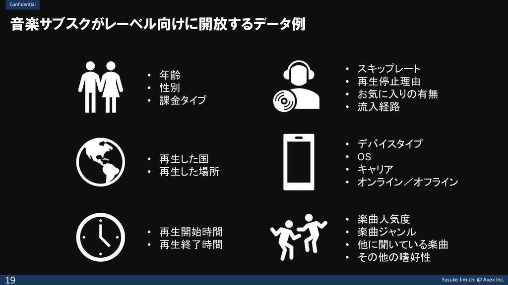 Yusuke Jimichi @ Avex Inc. Confidential 音楽サブスクが...
