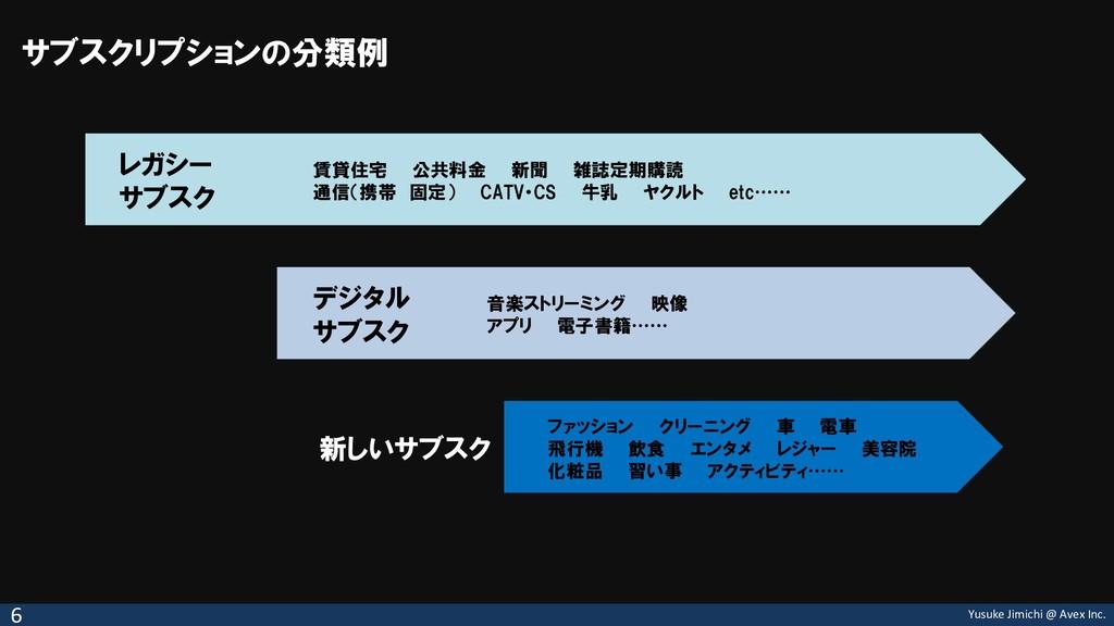 Yusuke Jimichi @ Avex Inc. サブスクリプションの分類例 6 レガシー...