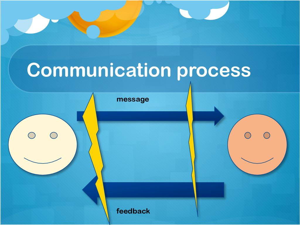 Communication process message feedback