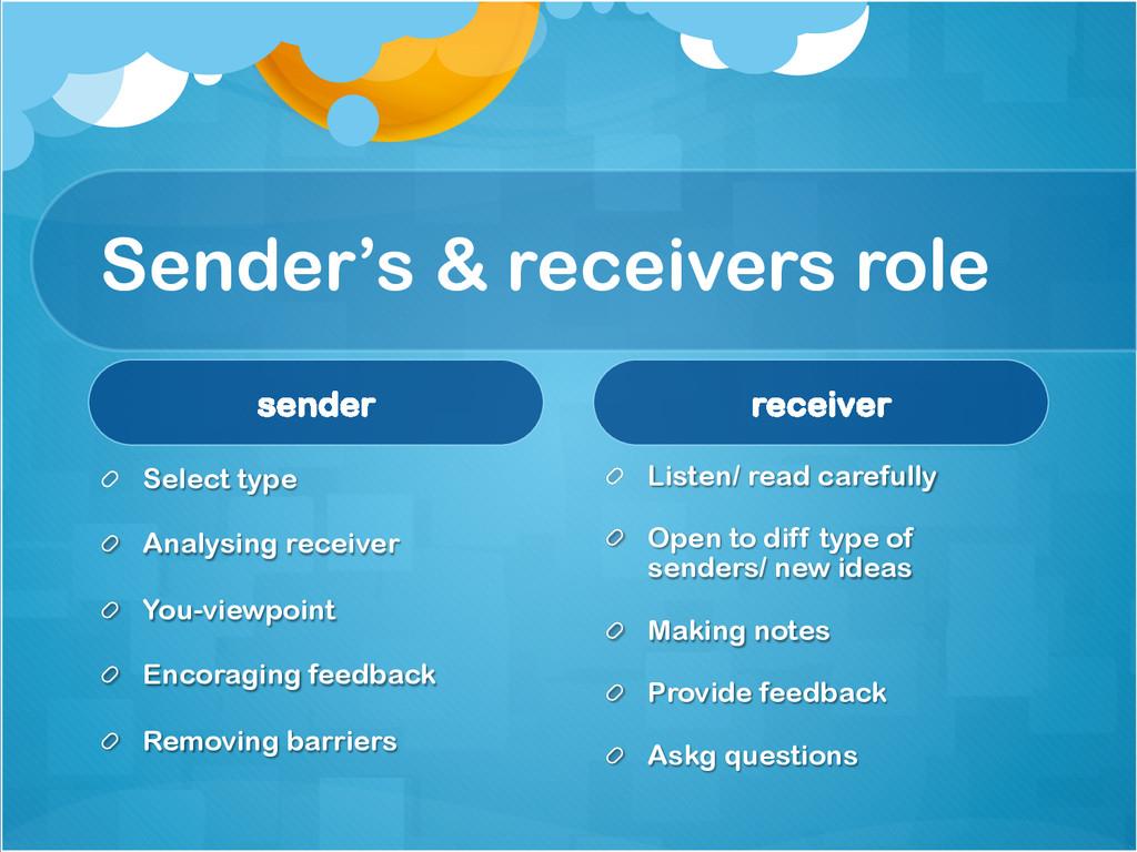 Sender's & receivers role sender !  Select typ...