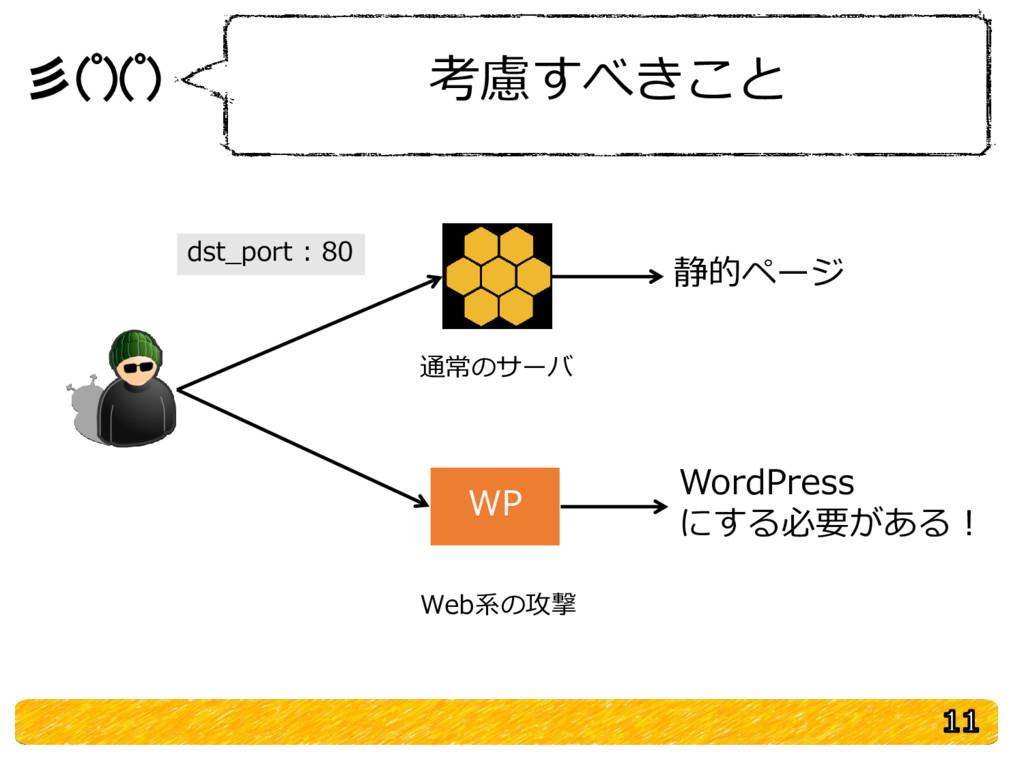 彡(゚)(゚) 考慮すべきこと 通常のサーバ Web系の攻撃 WP 静的ページ WordPre...