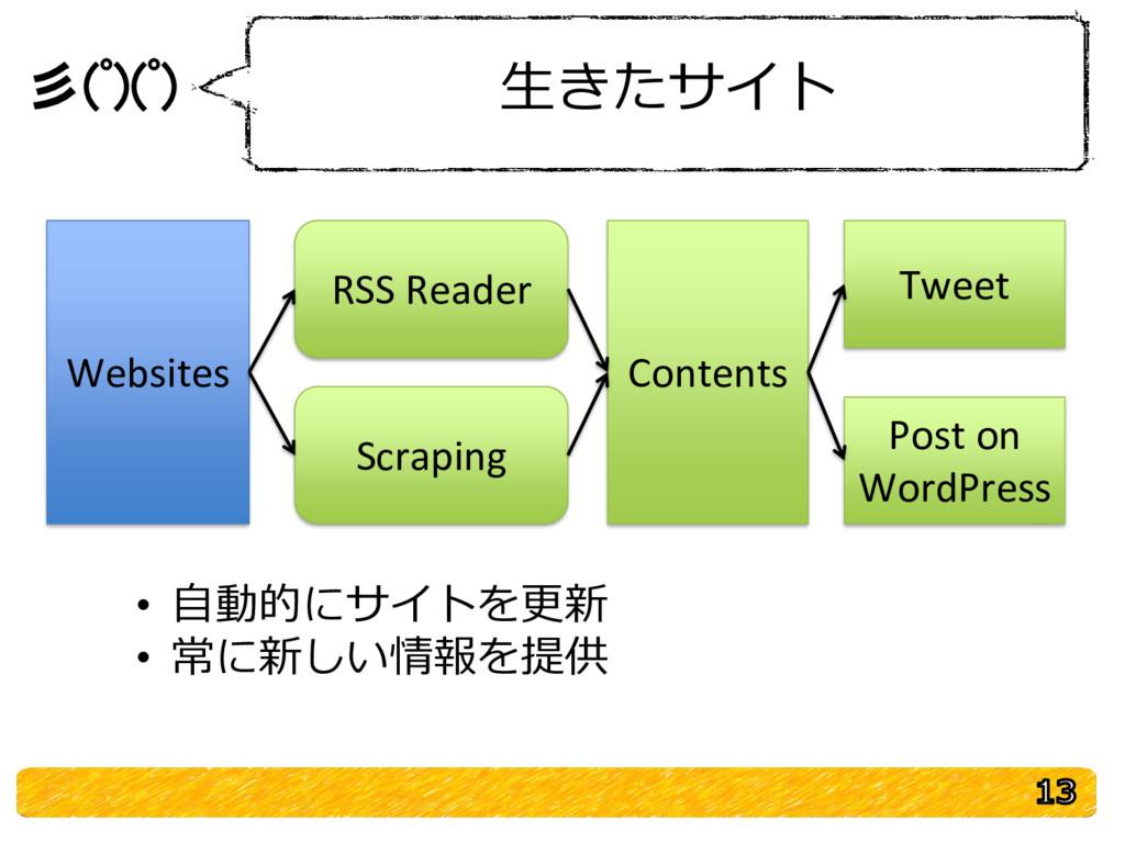 彡(゚)(゚) 生きたサイト • 自動的にサイトを更新 • 常に新しい情報を提供 13 Con...