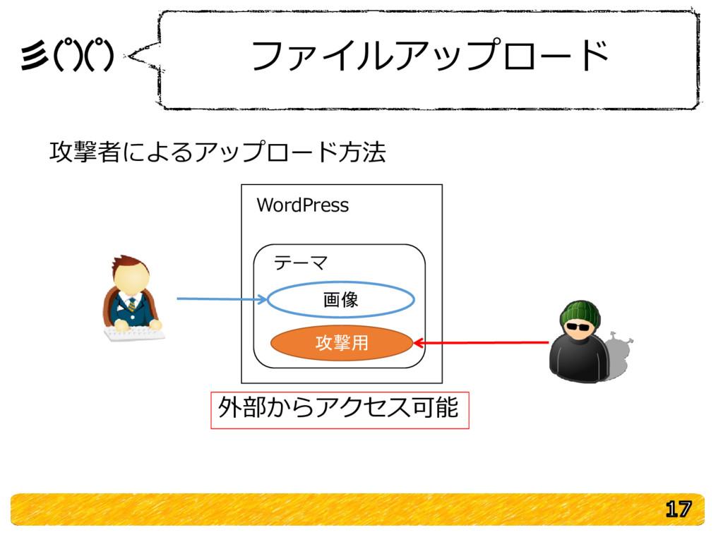 彡(゚)(゚) ファイルアップロード 画像 攻撃用 WordPress テーマ 攻撃者によるア...