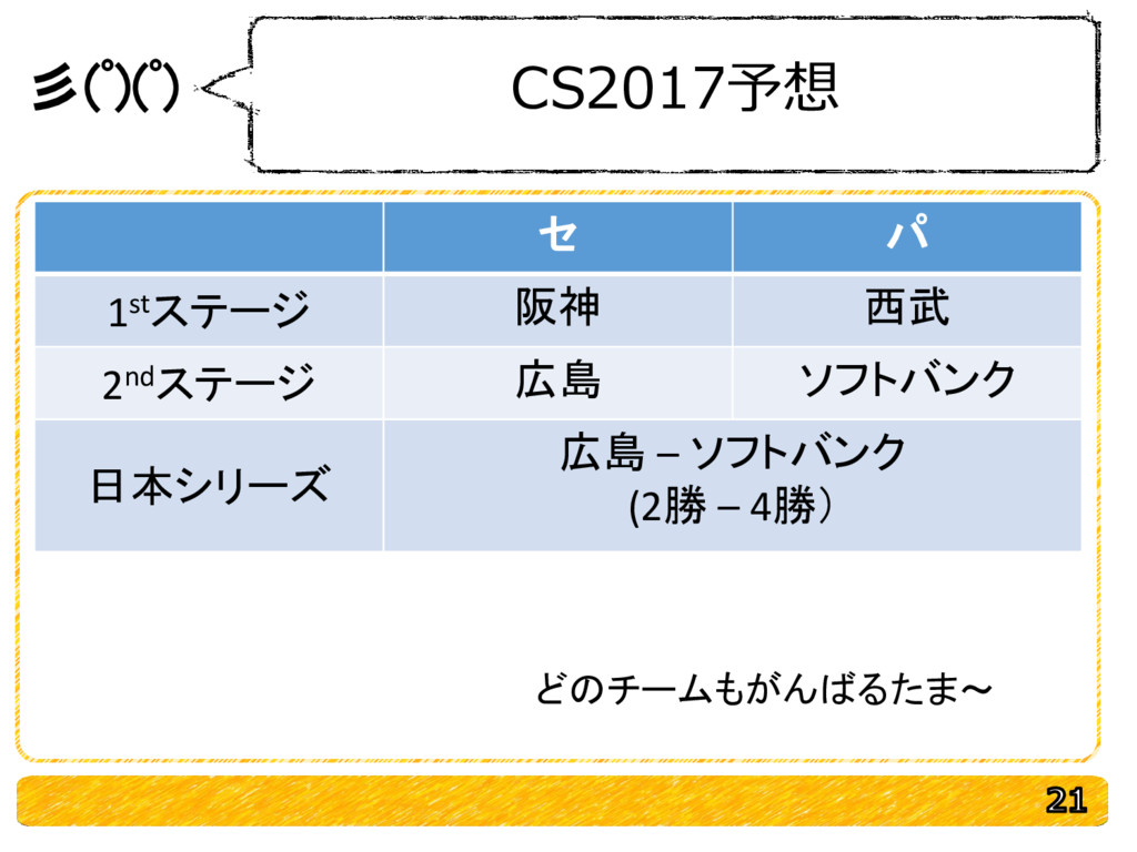 彡(゚)(゚) CS2017予想 セ パ 1stステージ 阪神 西武 2ndステージ 広島 ソ...