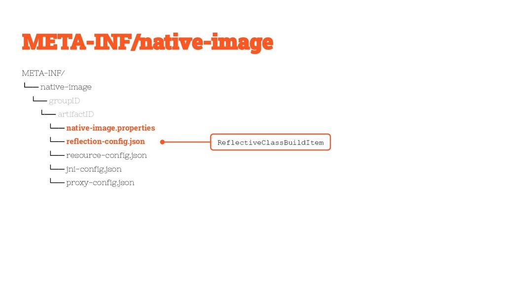 META-INF/ └── native-image └── groupID └── arti...