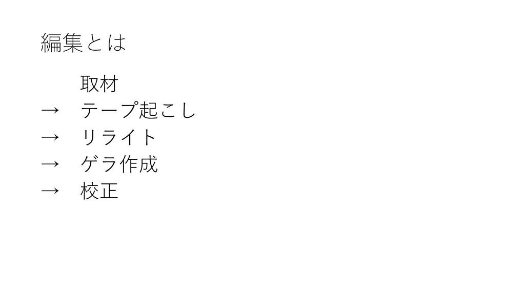 編集とは 取材 → テープ起こし → リライト → ゲラ作成 → 校正