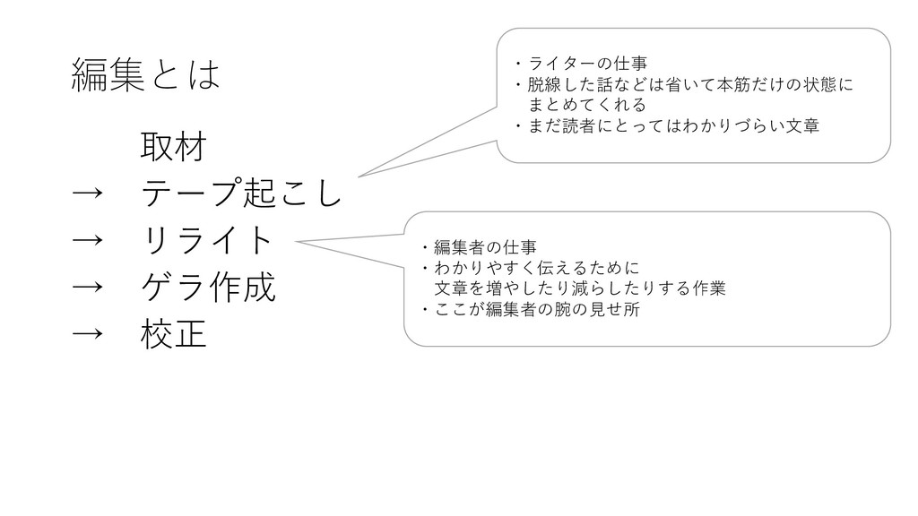 編集とは 取材 → テープ起こし → リライト → ゲラ作成 → 校正 ・ライターの仕事 ・脱...