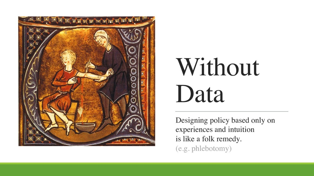 Without Data Designing policy based only on exp...