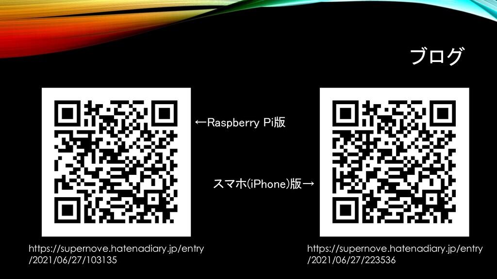 ブログ https://supernove.hatenadiary.jp/entry /202...
