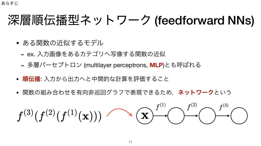 ਂॱܕωοτϫʔΫ (feedforward NNs) • ͋Δؔͷۙ͢ΔϞσϧ  ...