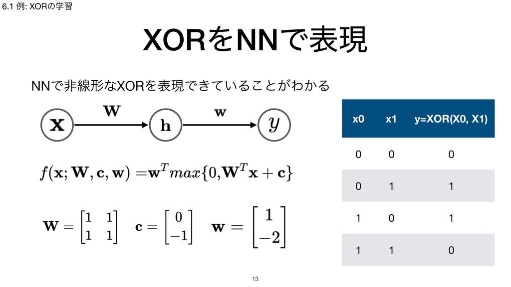 XORΛNNͰදݱ 6.1 ྫ: XORͷֶश !13 x0 x1 y=XOR(X0, X1)...