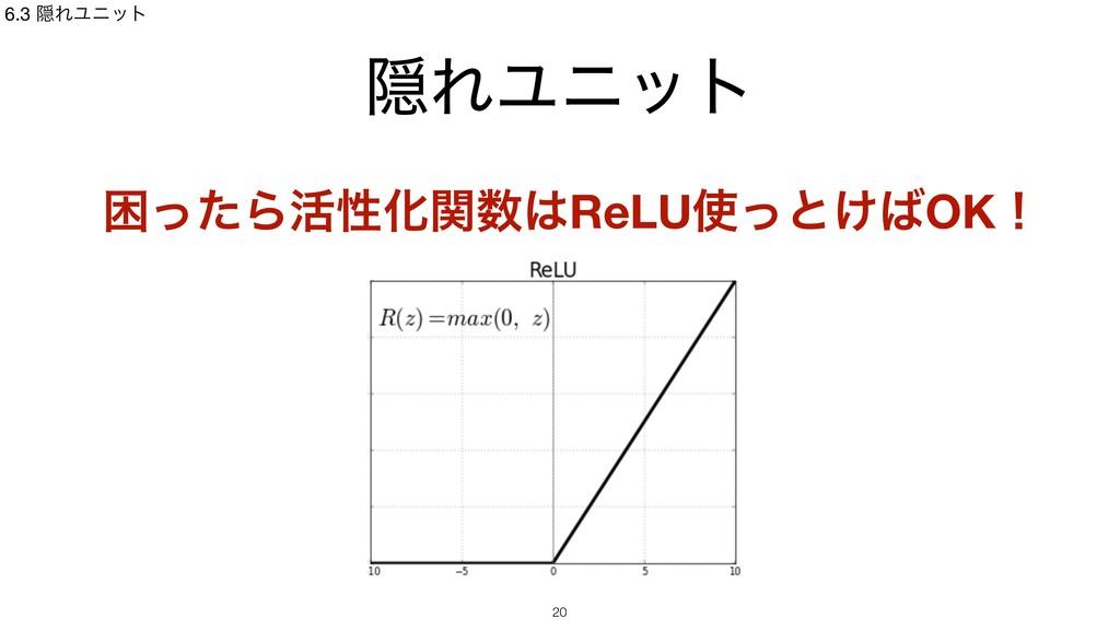 ӅΕϢχοτ ࠔͬͨΒ׆ੑԽؔReLUͬͱ͚OKʂ 6.3 ӅΕϢχοτ !20