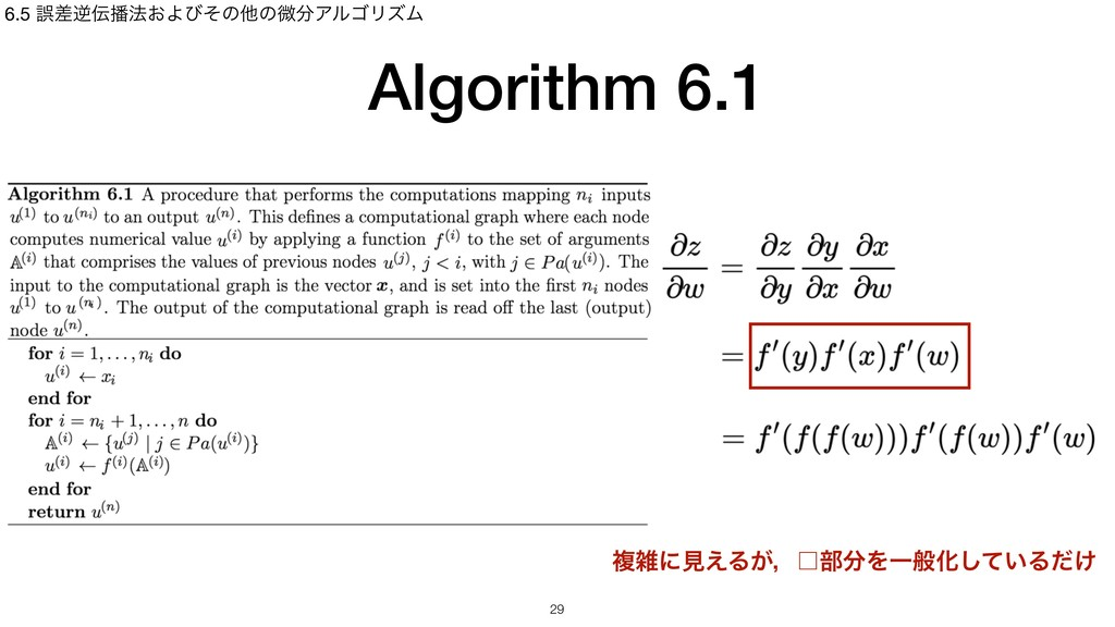 Algorithm 6.1 6.5 ޡࠩٯ๏͓ΑͼͦͷଞͷඍΞϧΰϦζϜ !29 ෳʹ...