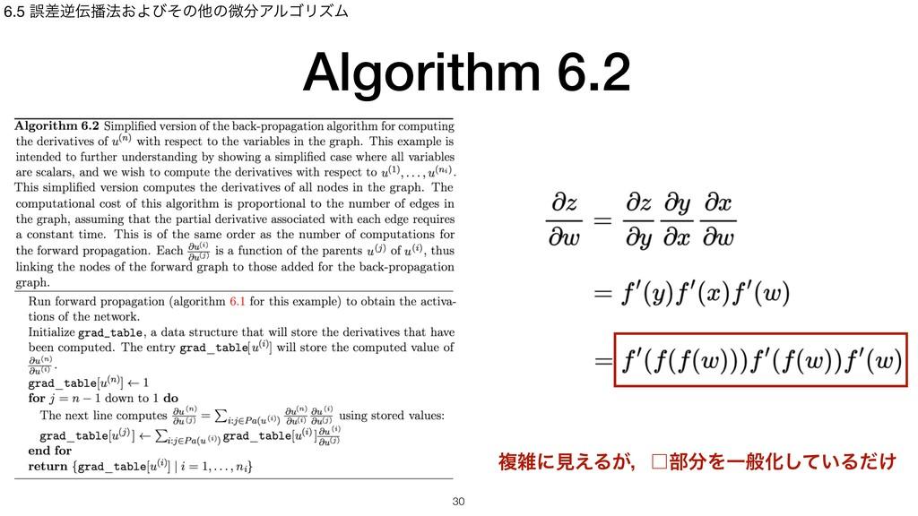 Algorithm 6.2 6.5 ޡࠩٯ๏͓ΑͼͦͷଞͷඍΞϧΰϦζϜ !30 ෳʹ...