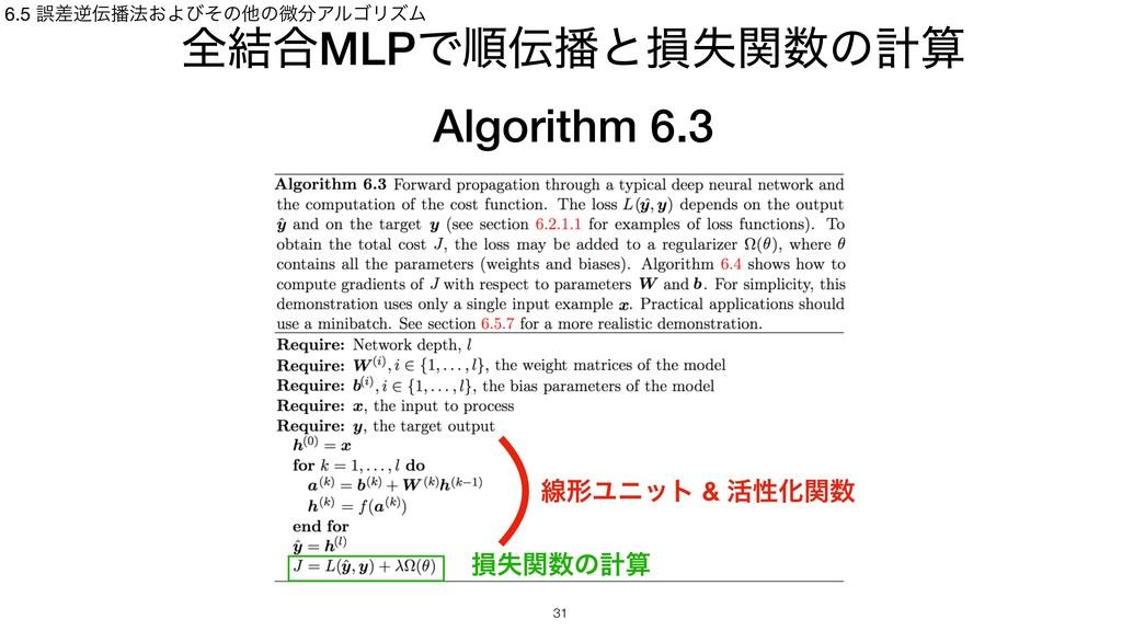 શ݁߹MLPͰॱͱଛࣦؔͷܭ Algorithm 6.3 6.5 ޡࠩٯ๏͓Αͼͦ...