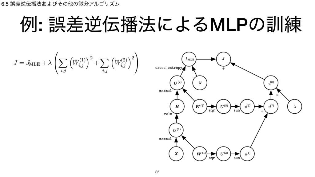 ྫ: ޡࠩٯ๏ʹΑΔMLPͷ܇࿅ 6.5 ޡࠩٯ๏͓ΑͼͦͷଞͷඍΞϧΰϦζϜ !35