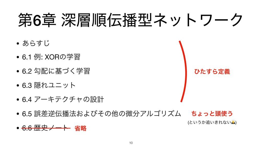 ୈ6ষ ਂॱܕωοτϫʔΫ • ͋Β͢͡  • 6.1 ྫ: XORͷֶश  • 6.2...