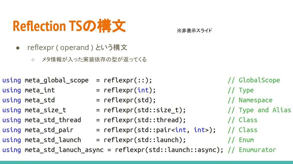 Reflection TSの構文 ● reflexpr ( operand ) という構文 ○...