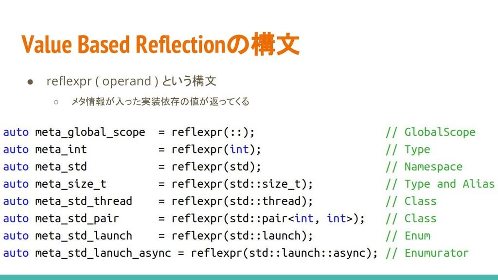 Value Based Reflectionの構文 ● reflexpr ( operand ...
