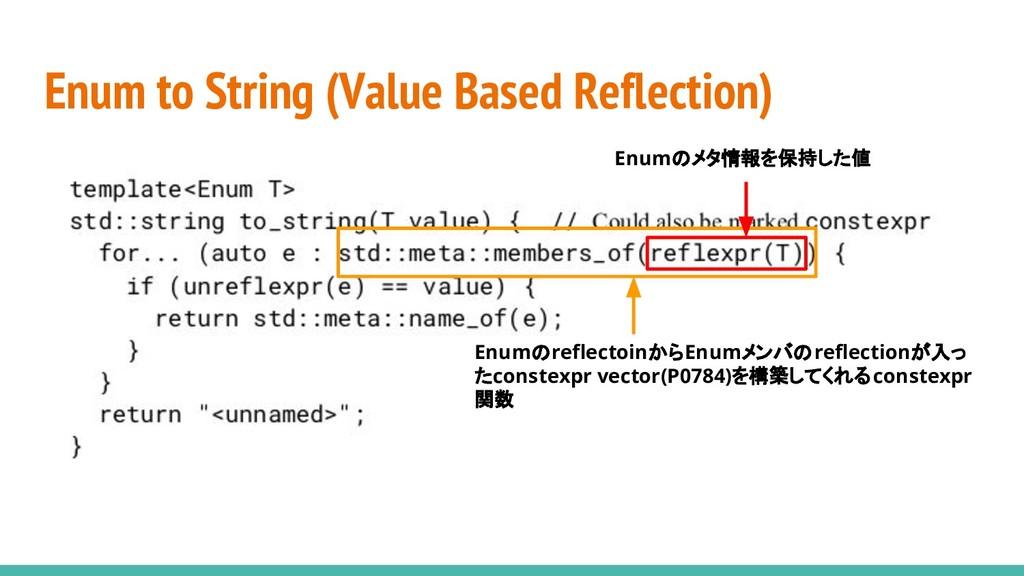 Enum to String (Value Based Reflection) Enumのre...
