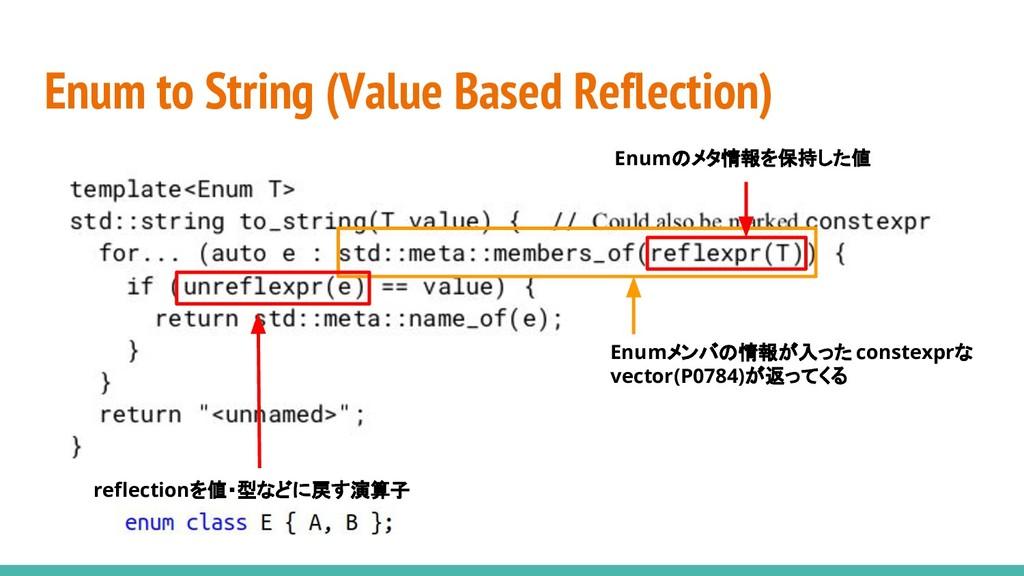 Enum to String (Value Based Reflection) Enumメンバ...