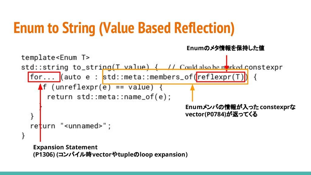 Enum to String (Value Based Reflection) Expansi...