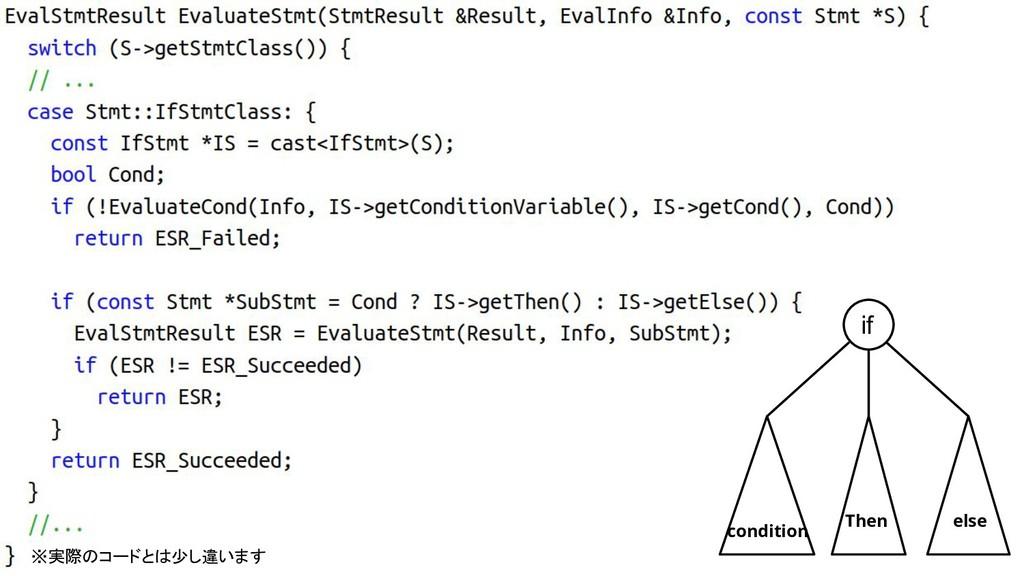 ※実際のコードとは少し違います if condition Then else
