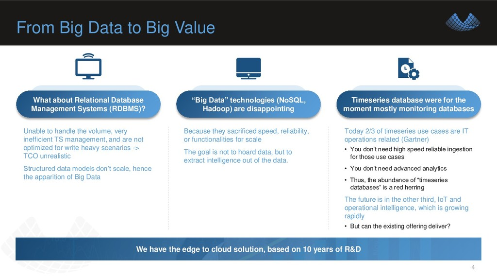 From Big Data to Big Value 4 We have the edge t...