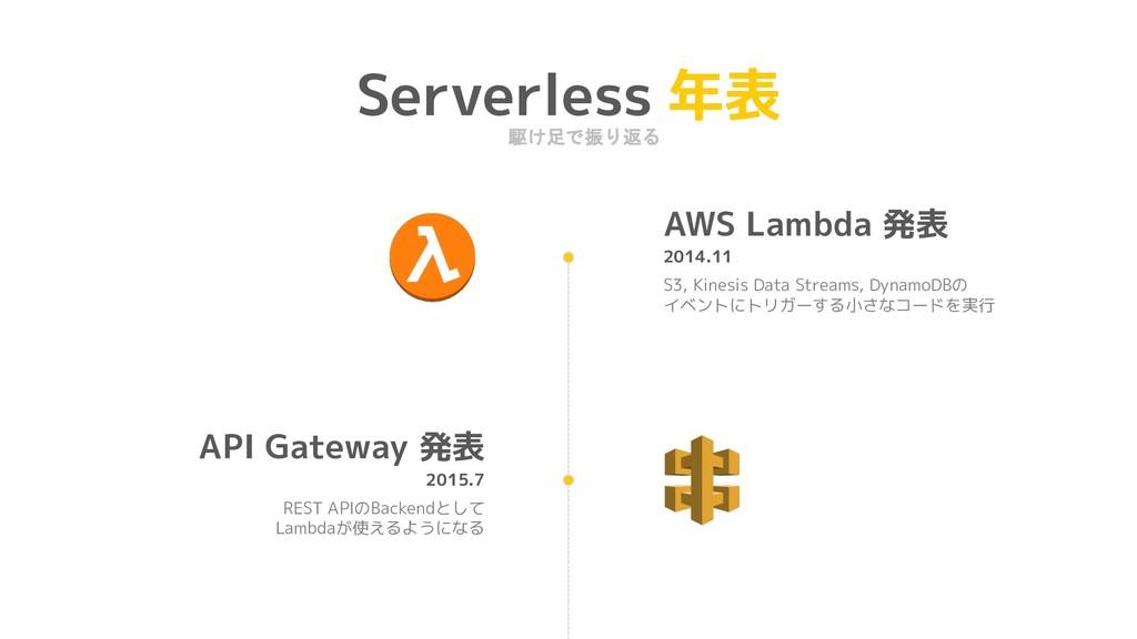Serverless 年表 駆け足で振り返る S3, Kinesis Data Streams...