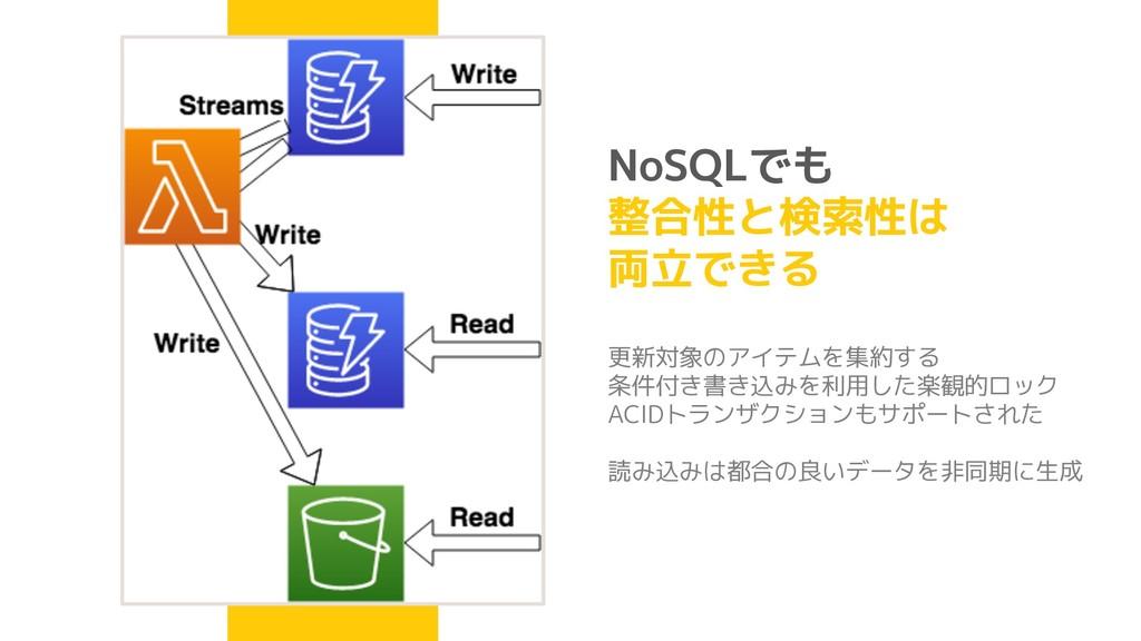 NoSQLでも 整合性と検索性は 両立できる 更新対象のアイテムを集約する 条件付き書き込みを...