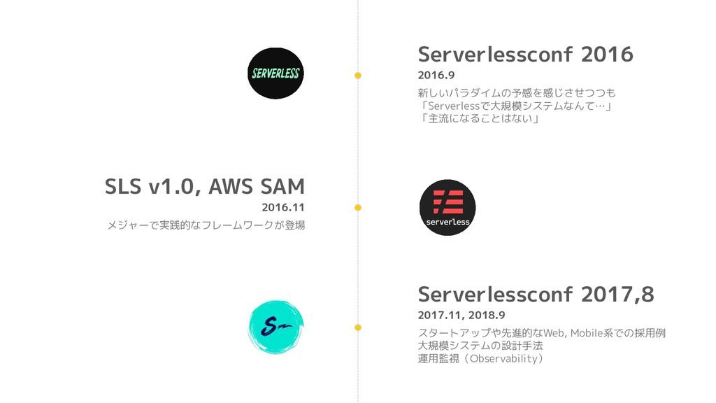 新しいパラダイムの予感を感じさせつつも 「Serverlessで大規模システムなんて…」 「主...