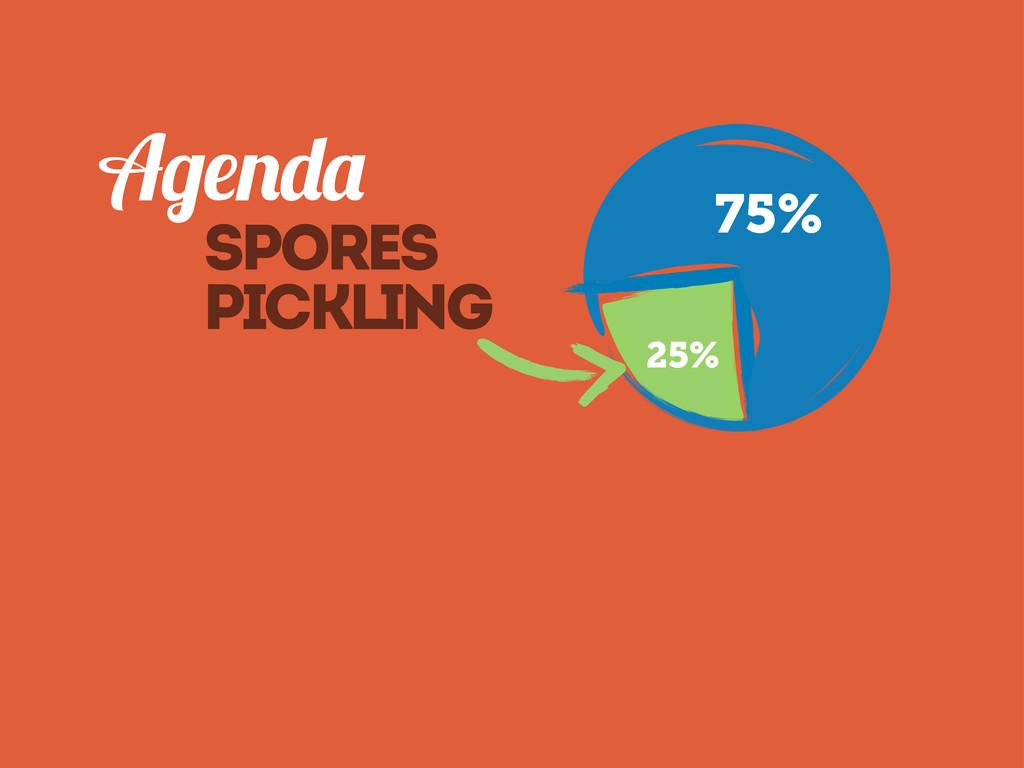 Spores pickling 75% 25%