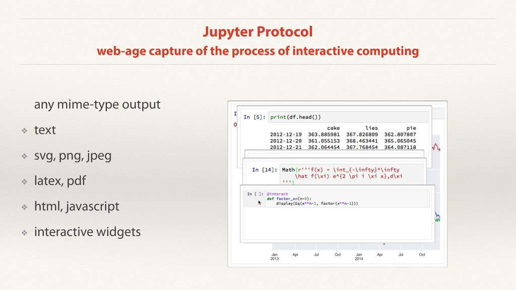 Jupyter Protocol web-age capture of the process...