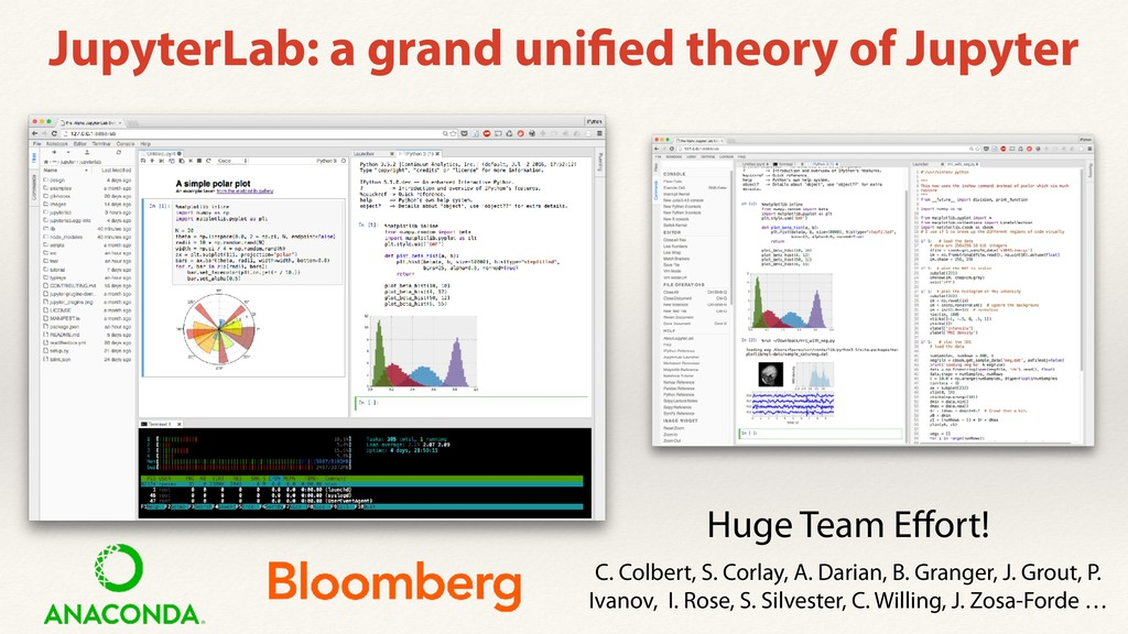 JupyterLab: a grand unified theory of Jupyter H...