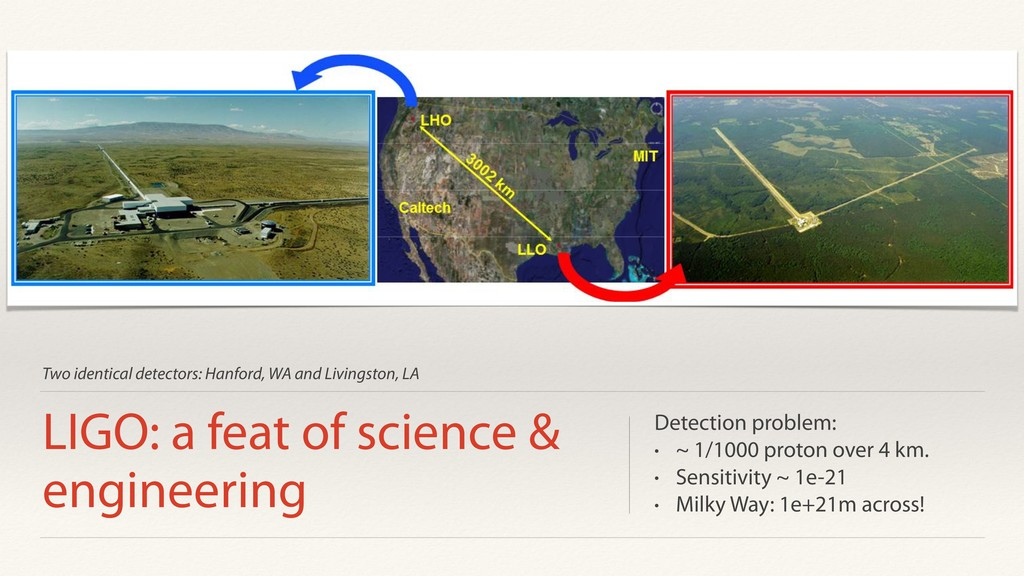 Two identical detectors: Hanford, WA and Living...