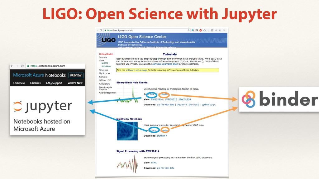 LIGO: Open Science with Jupyter