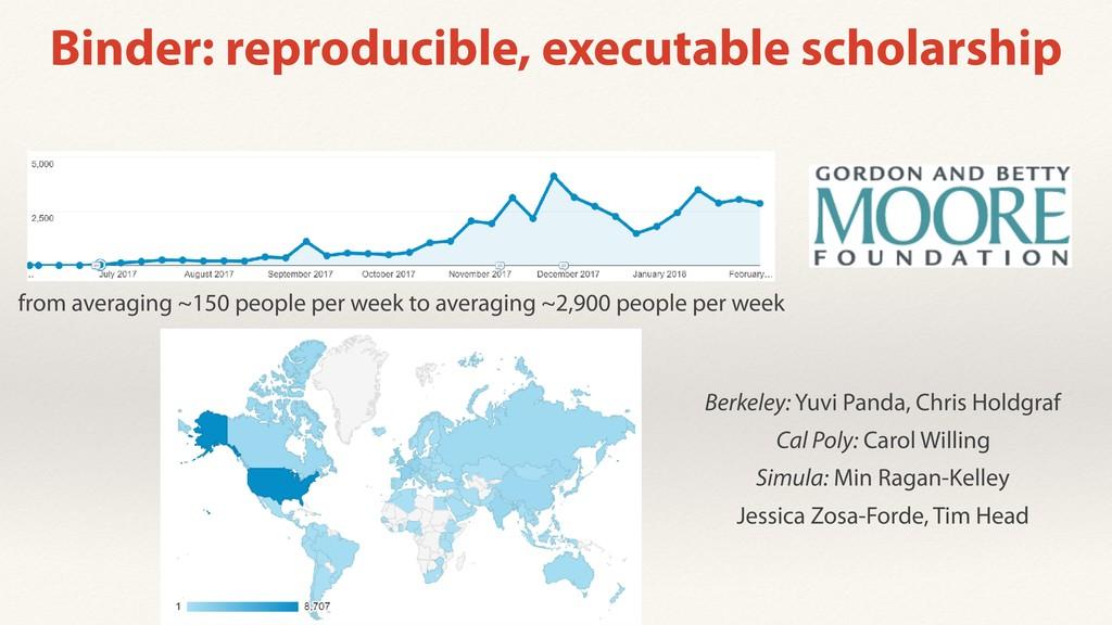 Binder: reproducible, executable scholarship fr...
