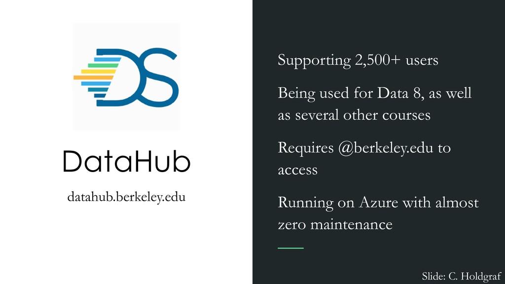 DataHub datahub.berkeley.edu Supporting 2,500+ ...