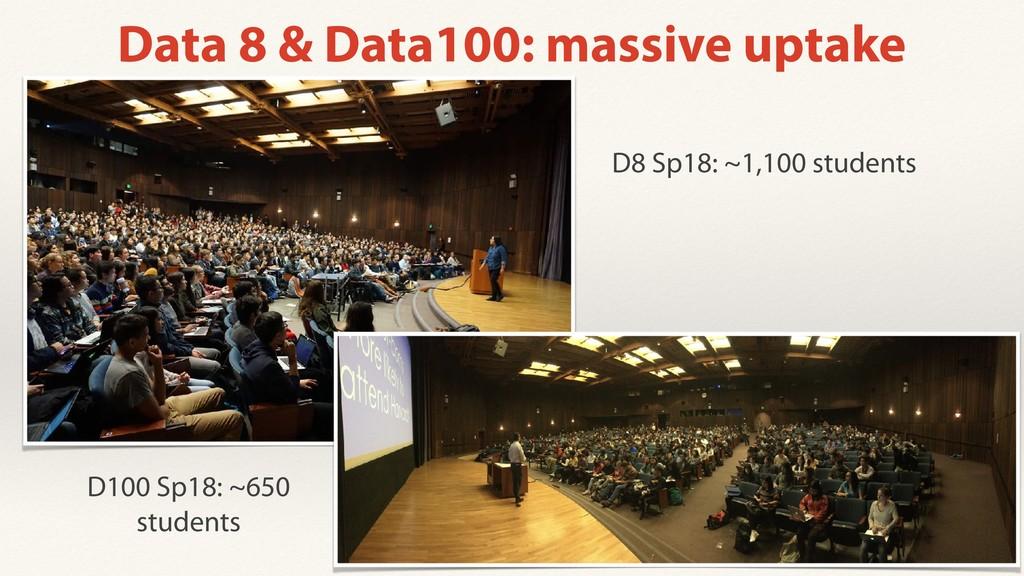 Data 8 & Data100: massive uptake D100 Sp18: ~65...
