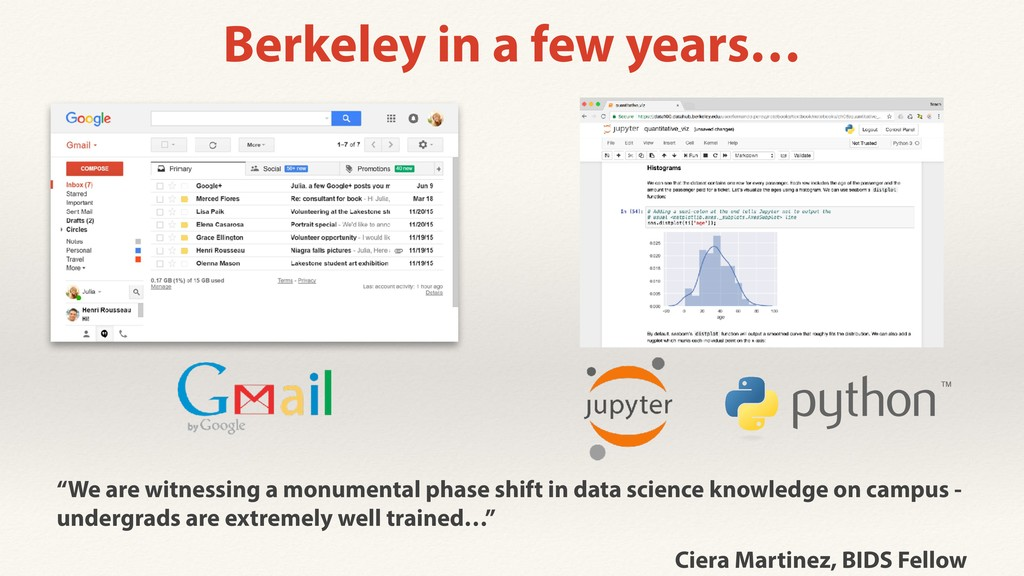 """Berkeley in a few years… """"We are witnessing a m..."""