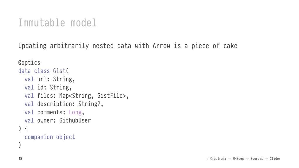 Immutable model Updating arbitrarily nested dat...
