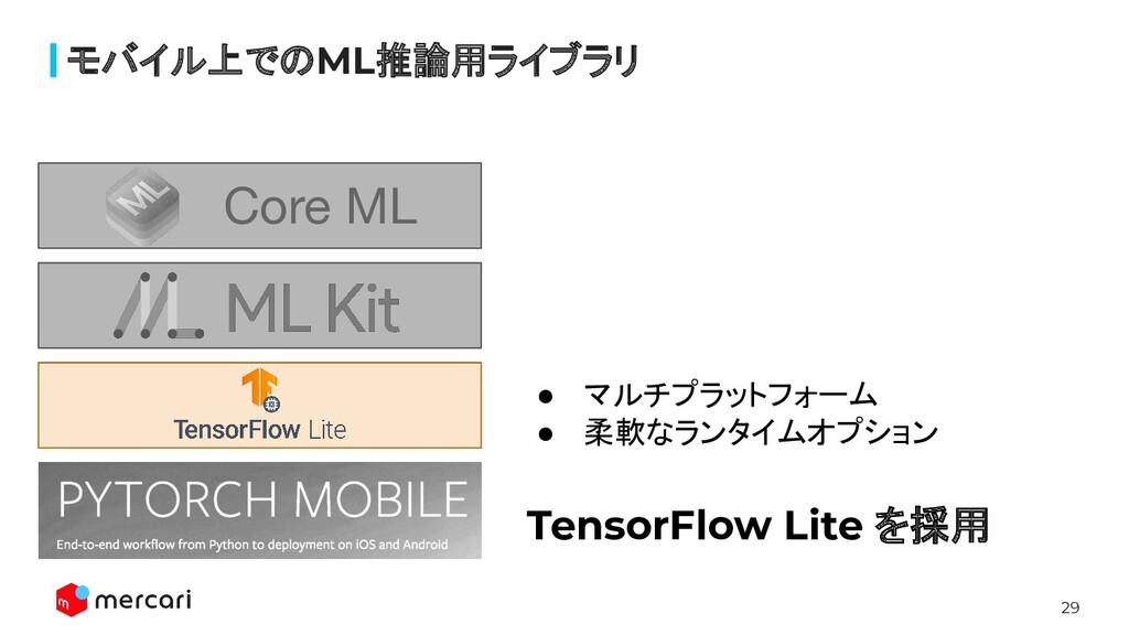 29 Core ML ● マルチプラットフォーム ● 柔軟なランタイムオプション Tensor...