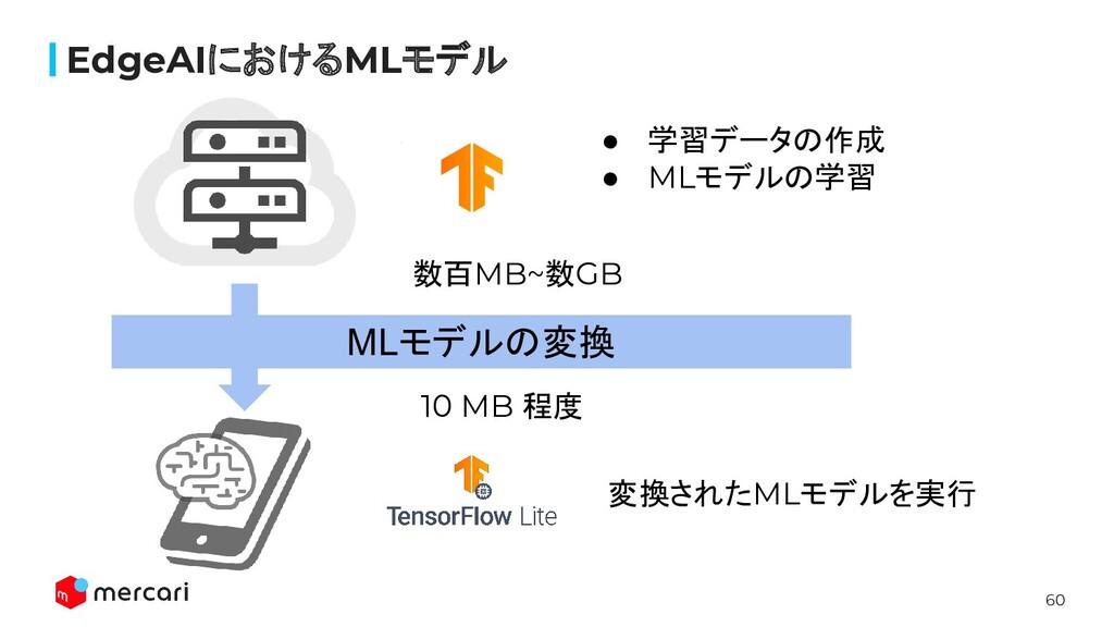 60 EdgeAIにおけるMLモデル ● 学習データの作成 ● MLモデルの学習 MLモデルの...