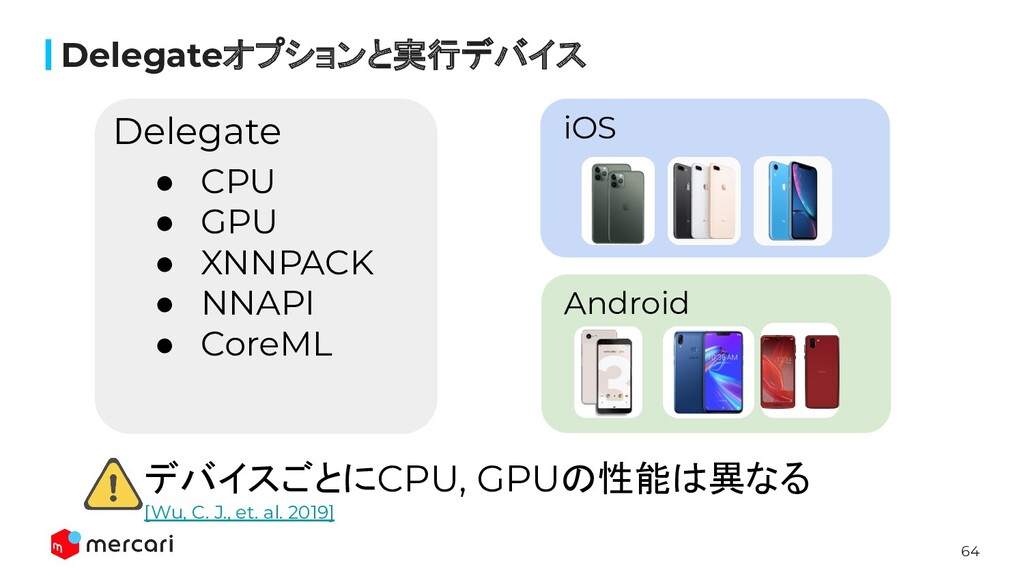64 Delegateオプションと実行デバイス Delegate ● CPU ● GPU ● ...