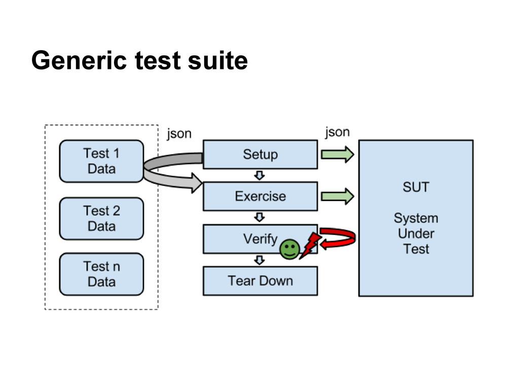 Generic test suite