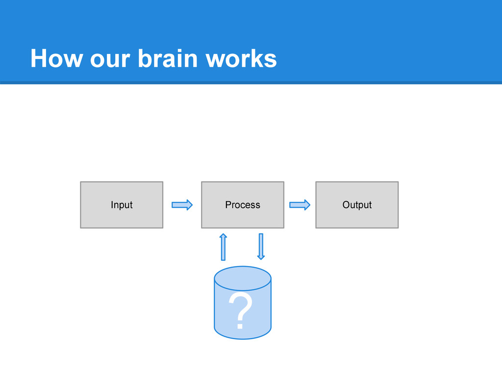 How our brain works Output Process Input ?