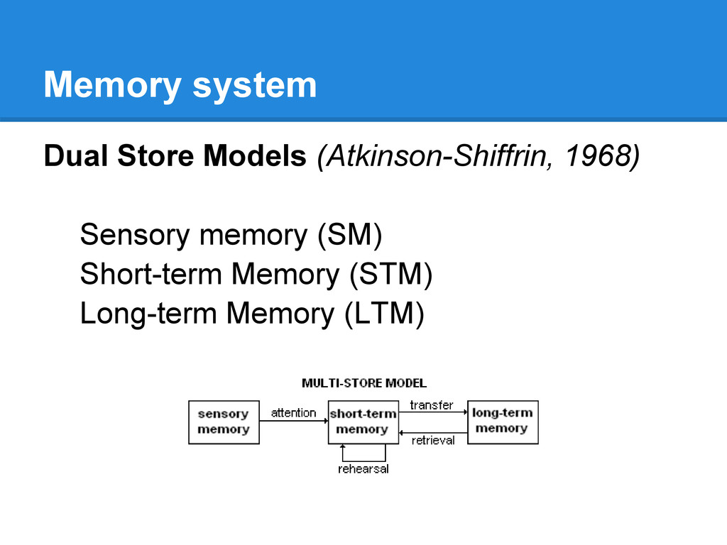 Memory system Dual Store Models (Atkinson-Shiff...