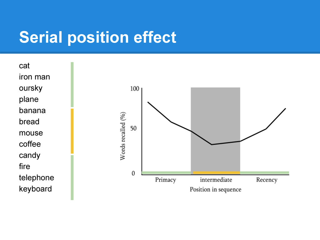Serial position effect cat iron man oursky plan...
