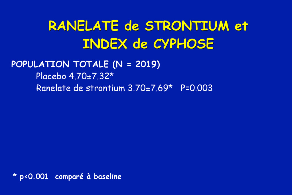 POPULATION TOTALE (N = 2019) Placebo 4.70±7.32*...